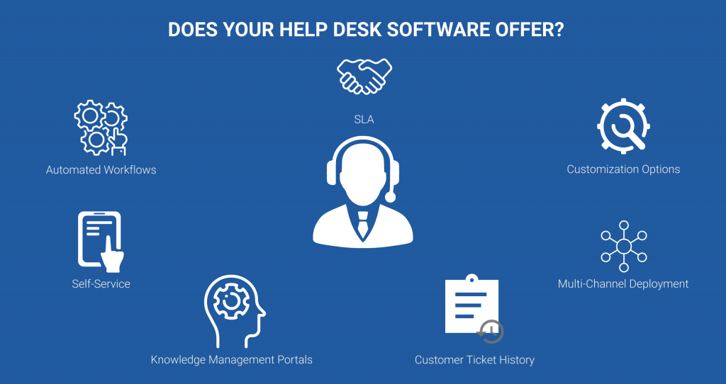 help desk software features